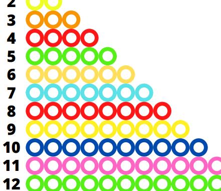 ukázka ze souboru počítej do patnácti - počítadlo