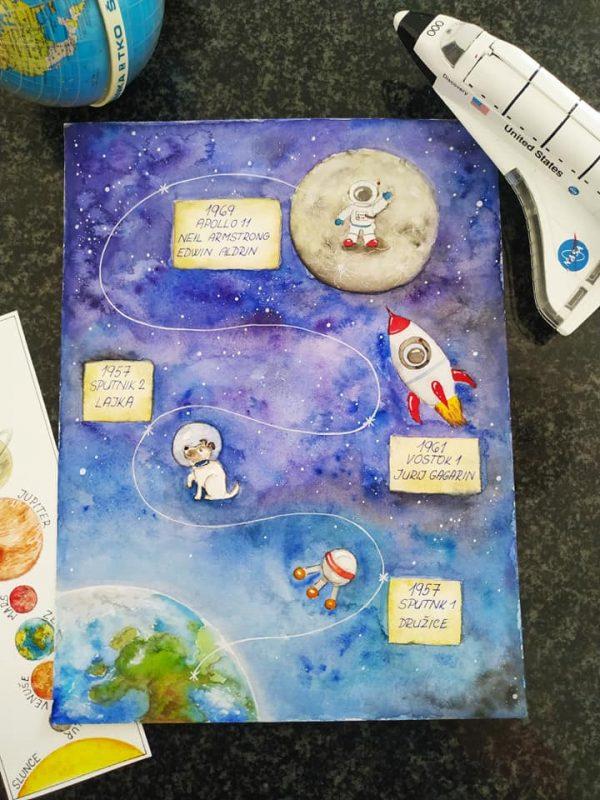 vesmír, obrázek, cesta, sluneční, soustava, malovat